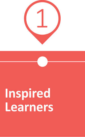 Inspired Learners
