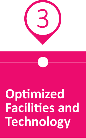 Optimized Facilities and Technology